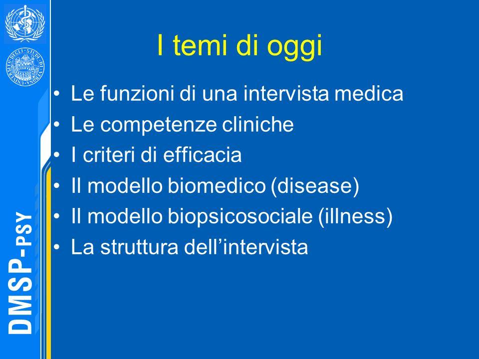 I temi di oggi Le funzioni di una intervista medica Le competenze cliniche I criteri di efficacia Il modello biomedico (disease) Il modello biopsicoso
