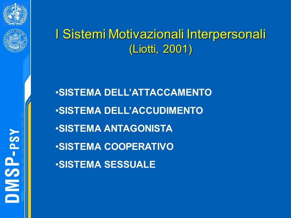 I Sistemi Motivazionali Interpersonali (Liotti, 2001) SISTEMA DELLATTACCAMENTO SISTEMA DELLACCUDIMENTO SISTEMA ANTAGONISTA SISTEMA COOPERATIVO SISTEMA