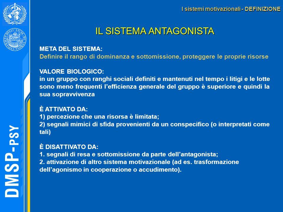 I sistemi motivazionali - DEFINIZIONE IL SISTEMA ANTAGONISTA META DEL SISTEMA: Definire il rango di dominanza e sottomissione, proteggere le proprie r
