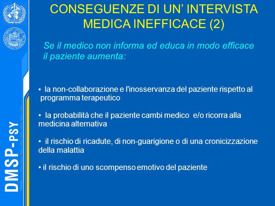 CONSEGUENZE DI UN INTERVISTA MEDICA INEFFICACE (2) la non-collaborazione e l'inosservanza del paziente rispetto al programma terapeutico la probabilit