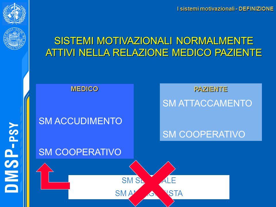 I sistemi motivazionali - DEFINIZIONE SISTEMI MOTIVAZIONALI NORMALMENTE ATTIVI NELLA RELAZIONE MEDICO PAZIENTE MEDICO SM ACCUDIMENTO SM COOPERATIVO PA