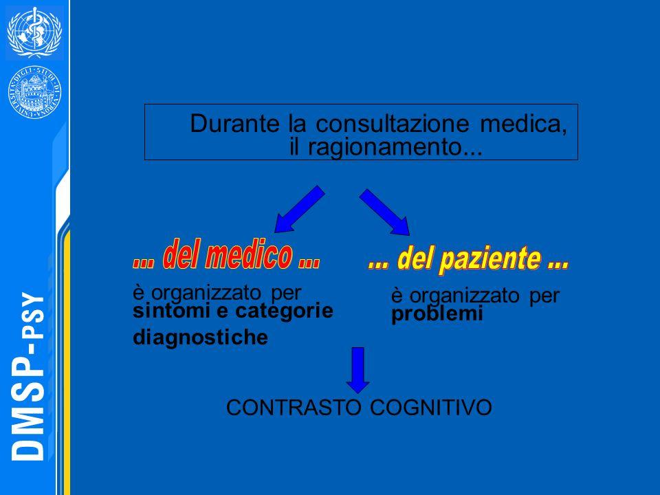 Durante la consultazione medica, il ragionamento... è organizzato per sintomi e categorie diagnostiche è organizzato per problemi CONTRASTO COGNITIVO