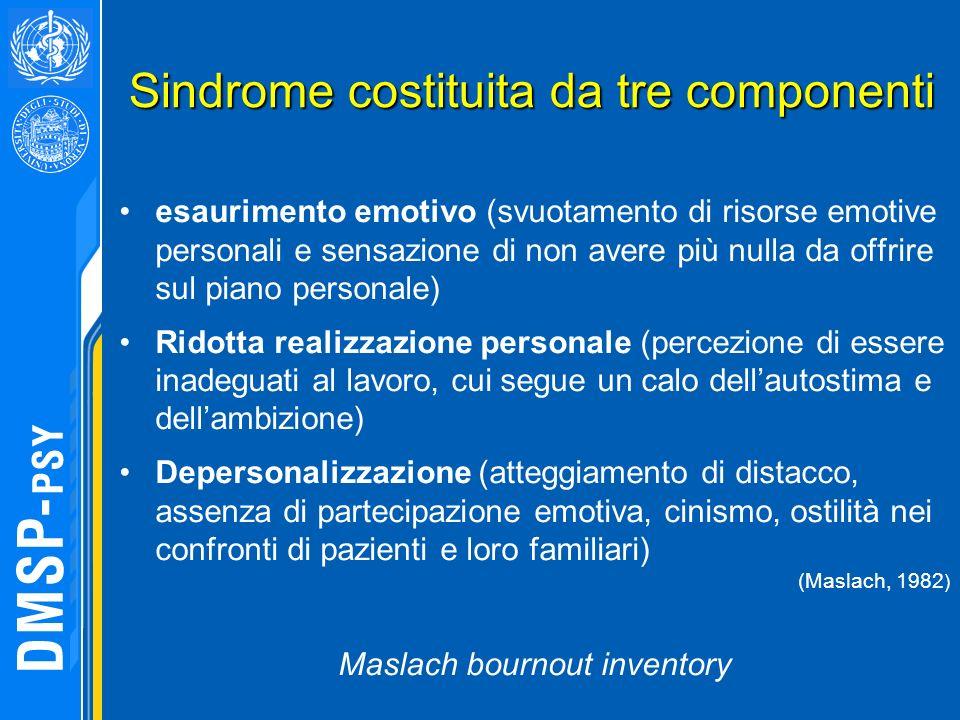 Sindrome costituita da tre componenti esaurimento emotivo (svuotamento di risorse emotive personali e sensazione di non avere più nulla da offrire sul