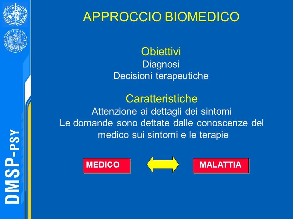 APPROCCIO BIOMEDICO MEDICO MALATTIA Caratteristiche Attenzione ai dettagli dei sintomi Le domande sono dettate dalle conoscenze del medico sui sintomi