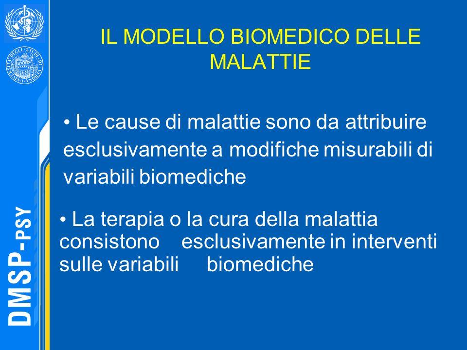 IL MODELLO BIOMEDICO DELLE MALATTIE La terapia o la cura della malattia consistono esclusivamente in interventi sulle variabili biomediche Le cause di