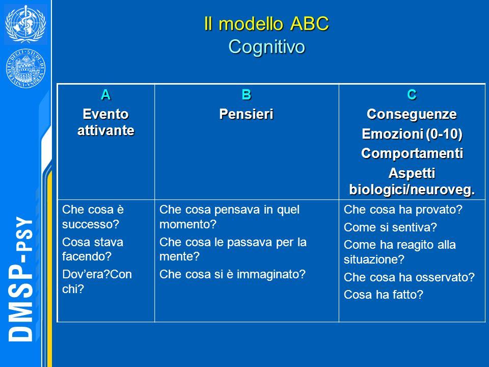Il modello ABC Cognitivo A Evento attivante BPensieriCConseguenze Emozioni (0-10) Comportamenti Aspetti biologici/neuroveg. Che cosa è successo? Cosa