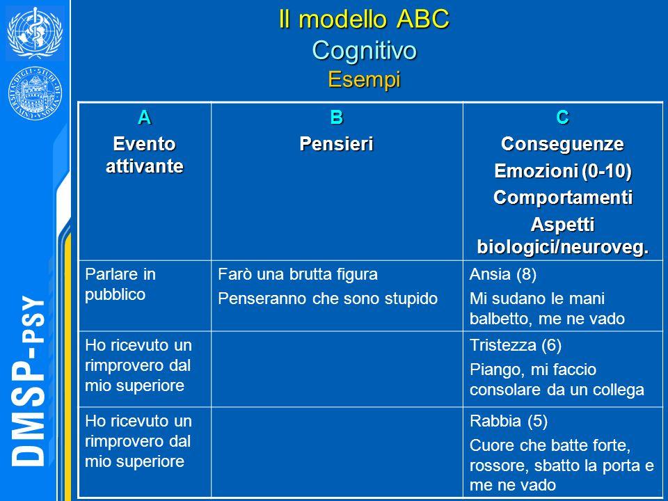 Il modello ABC Cognitivo Esempi A Evento attivante BPensieriCConseguenze Emozioni (0-10) Comportamenti Aspetti biologici/neuroveg. Parlare in pubblico