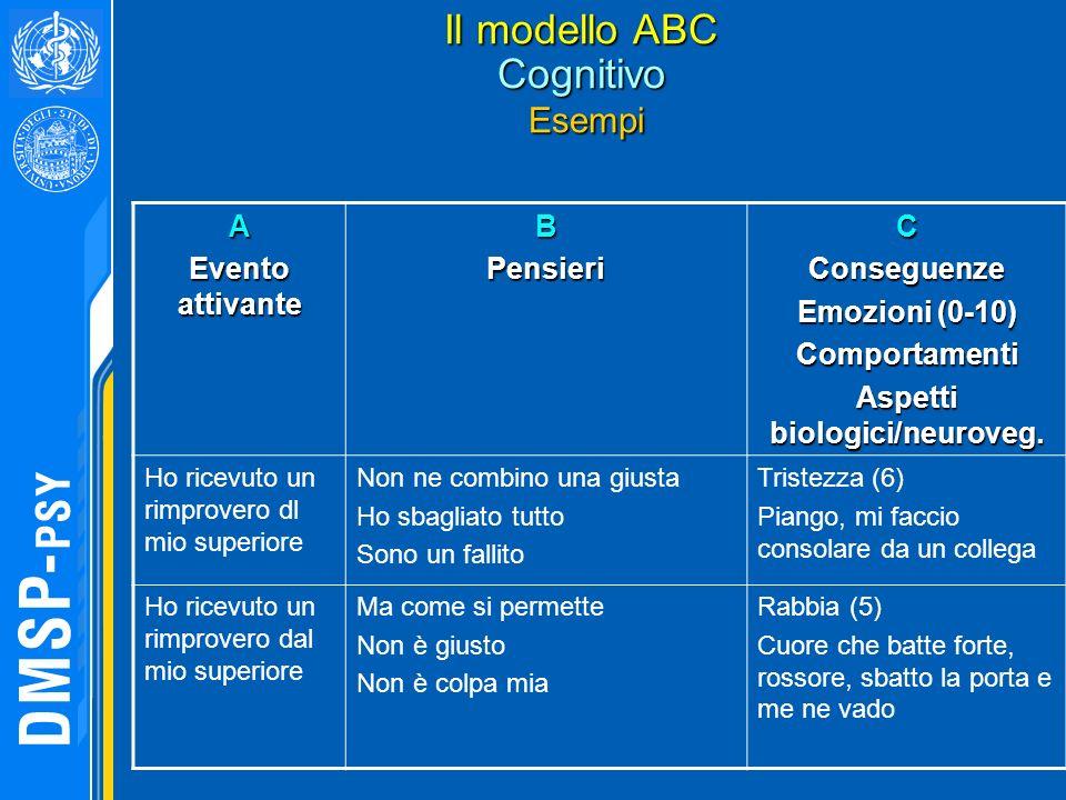 Il modello ABC Cognitivo Esempi A Evento attivante BPensieriCConseguenze Emozioni (0-10) Comportamenti Aspetti biologici/neuroveg. Ho ricevuto un rimp