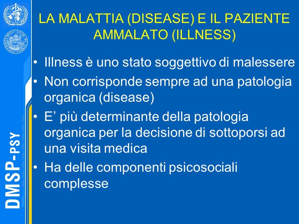 LA MALATTIA (DISEASE) E IL PAZIENTE AMMALATO (ILLNESS) Illness è uno stato soggettivo di malessere Non corrisponde sempre ad una patologia organica (d