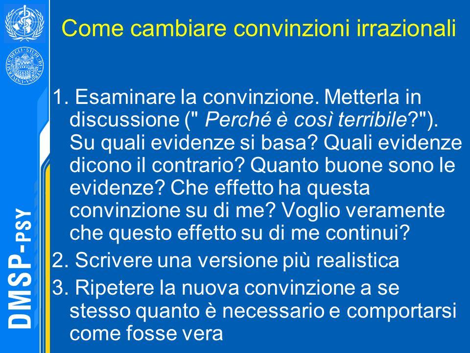 Come cambiare convinzioni irrazionali 1. Esaminare la convinzione. Metterla in discussione (
