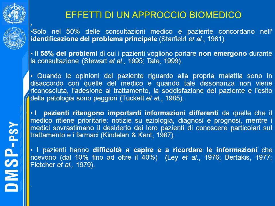 EFFETTI DI UN APPROCCIO BIOMEDICO Solo nel 50% delle consultazioni medico e paziente concordano nell' identificazione del problema principale (Starfie