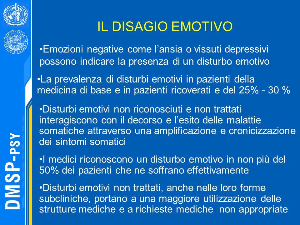 IL DISAGIO EMOTIVO La prevalenza di disturbi emotivi in pazienti della medicina di base e in pazienti ricoverati e del 25% - 30 % Disturbi emotivi non