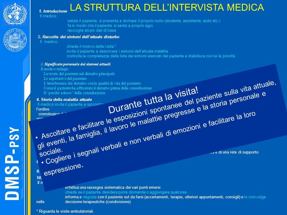 1. Introduzione Il medico: saluta il paziente, si presenta e dichiara il proprio ruolo (studente, assistente, aiuto etc.) fa in modo che il paziente s