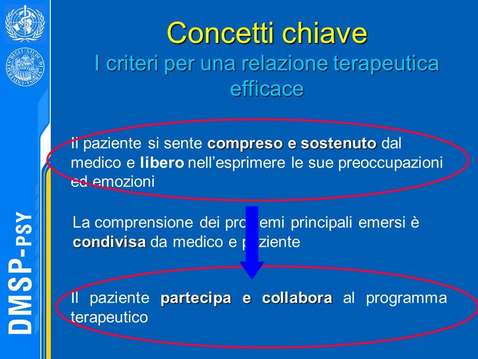 Concetti chiave I criteri per una relazione terapeutica efficace partecipa e collabora Il paziente partecipa e collabora al programma terapeutico cond