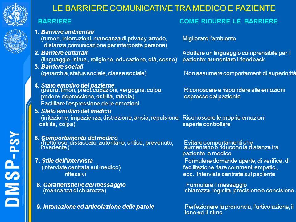 LE BARRIERE COMUNICATIVE TRA MEDICO E PAZIENTE BARRIERE COME RIDURRE LE BARRIERE 8. Caratteristiche del messaggio Formulare il messaggio (mancanza di