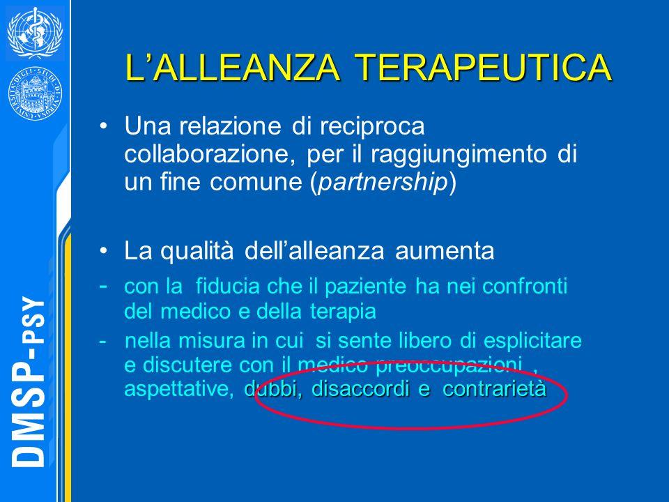 LALLEANZA TERAPEUTICA Una relazione di reciproca collaborazione, per il raggiungimento di un fine comune (partnership) La qualità dellalleanza aumenta