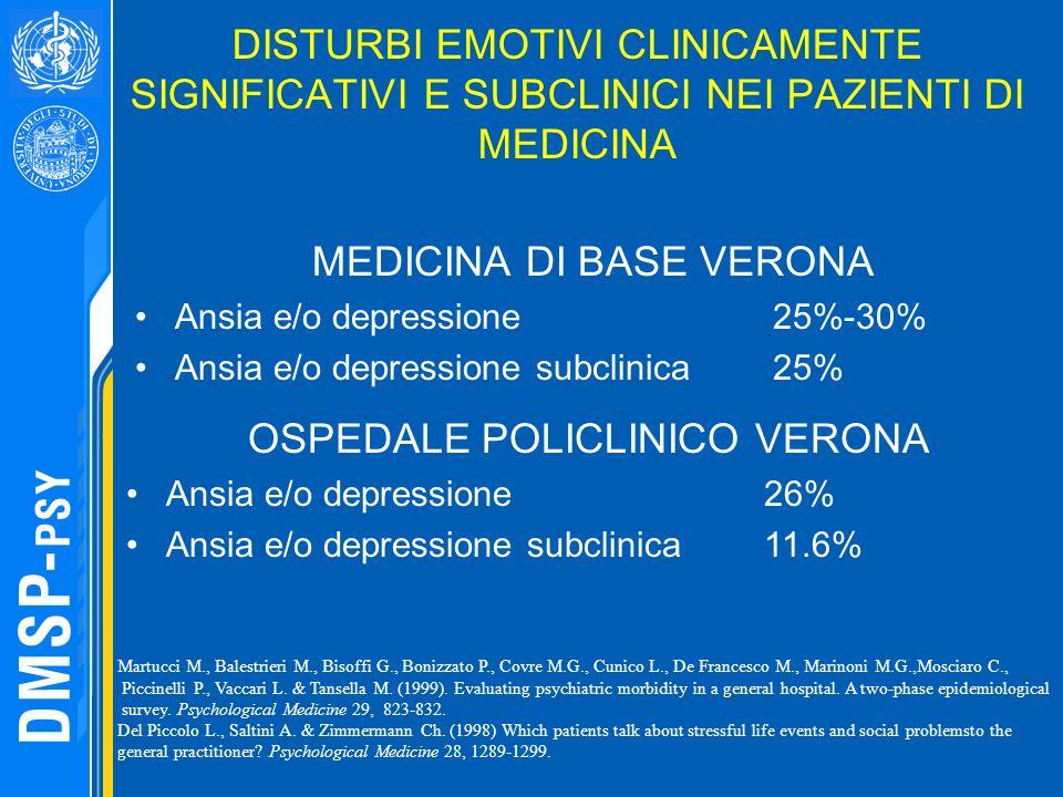 DISTURBI EMOTIVI CLINICAMENTE SIGNIFICATIVI E SUBCLINICI NEI PAZIENTI DI MEDICINA MEDICINA DI BASE VERONA Ansia e/o depressione25%-30% Ansia e/o depre