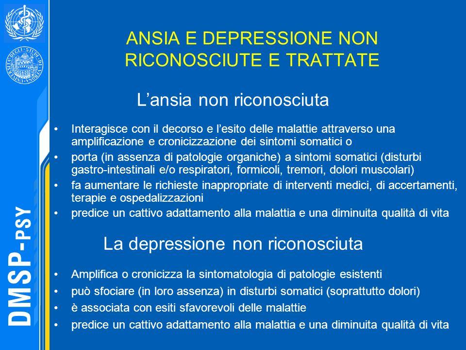 ANSIA E DEPRESSIONE NON RICONOSCIUTE E TRATTATE Interagisce con il decorso e lesito delle malattie attraverso una amplificazione e cronicizzazione dei