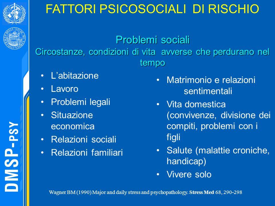 Labitazione Lavoro Problemi legali Situazione economica Relazioni sociali Relazioni familiari Wagner BM (1990) Major and daily stress and psychopathol