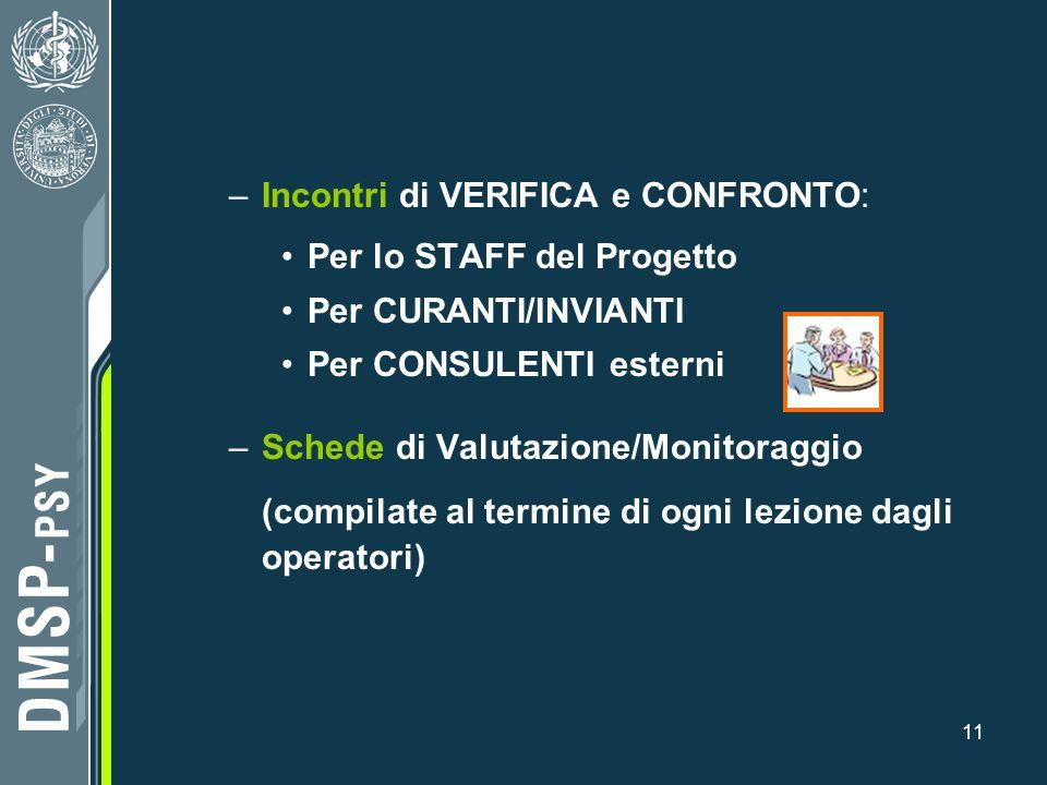 11 –Incontri di VERIFICA e CONFRONTO: Per lo STAFF del Progetto Per CURANTI/INVIANTI Per CONSULENTI esterni –Schede di Valutazione/Monitoraggio (compi