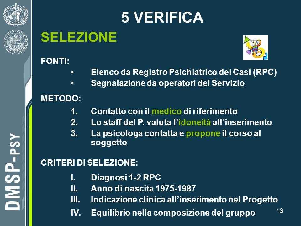 13 5 VERIFICA SELEZIONE FONTI: Elenco da Registro Psichiatrico dei Casi (RPC) Segnalazione da operatori del Servizio METODO: 1.Contatto con il medico