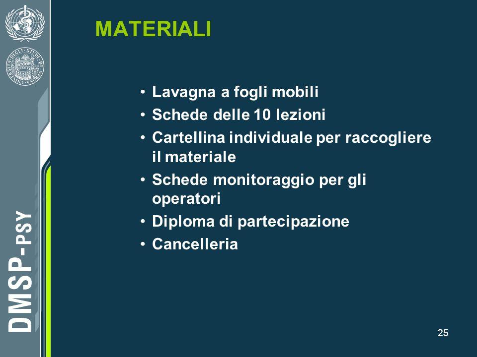 25 MATERIALI Lavagna a fogli mobili Schede delle 10 lezioni Cartellina individuale per raccogliere il materiale Schede monitoraggio per gli operatori