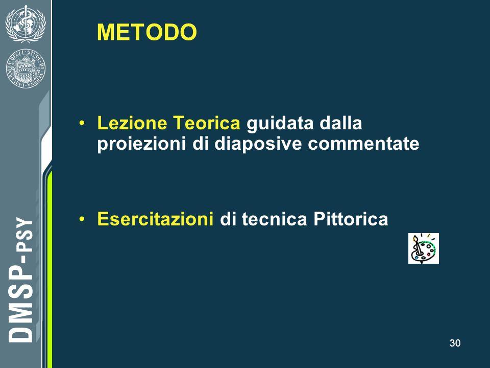 30 METODO Lezione Teorica guidata dalla proiezioni di diaposive commentate Esercitazioni di tecnica Pittorica