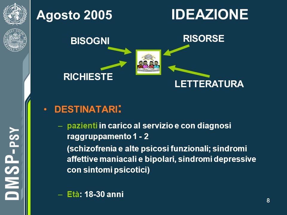 8 Agosto 2005 IDEAZIONE DESTINATARI : –pazienti in carico al servizio e con diagnosi raggruppamento 1 - 2 (schizofrenia e alte psicosi funzionali; sin