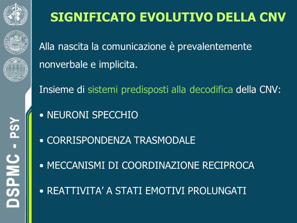 SIGNIFICATO EVOLUTIVO DELLA CNV Alla nascita la comunicazione è prevalentemente nonverbale e implicita.