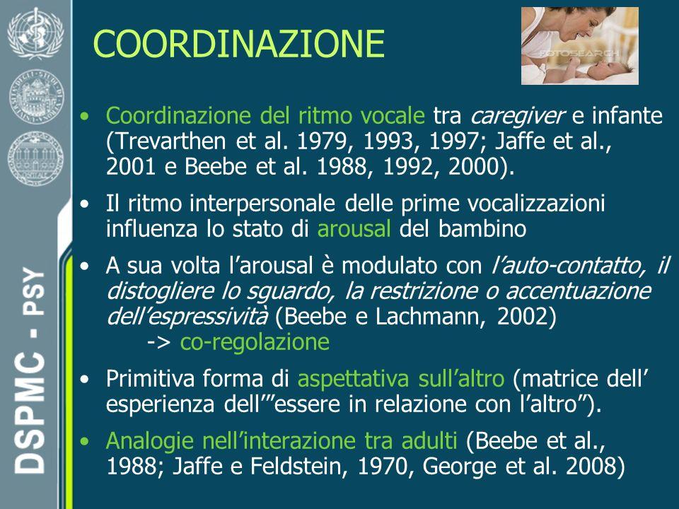 COORDINAZIONE Coordinazione del ritmo vocale tra caregiver e infante (Trevarthen et al.