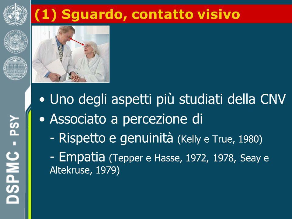 (1) Sguardo, contatto visivo Uno degli aspetti più studiati della CNV Associato a percezione di - Rispetto e genuinità (Kelly e True, 1980) - Empatia (Tepper e Hasse, 1972, 1978, Seay e Altekruse, 1979)