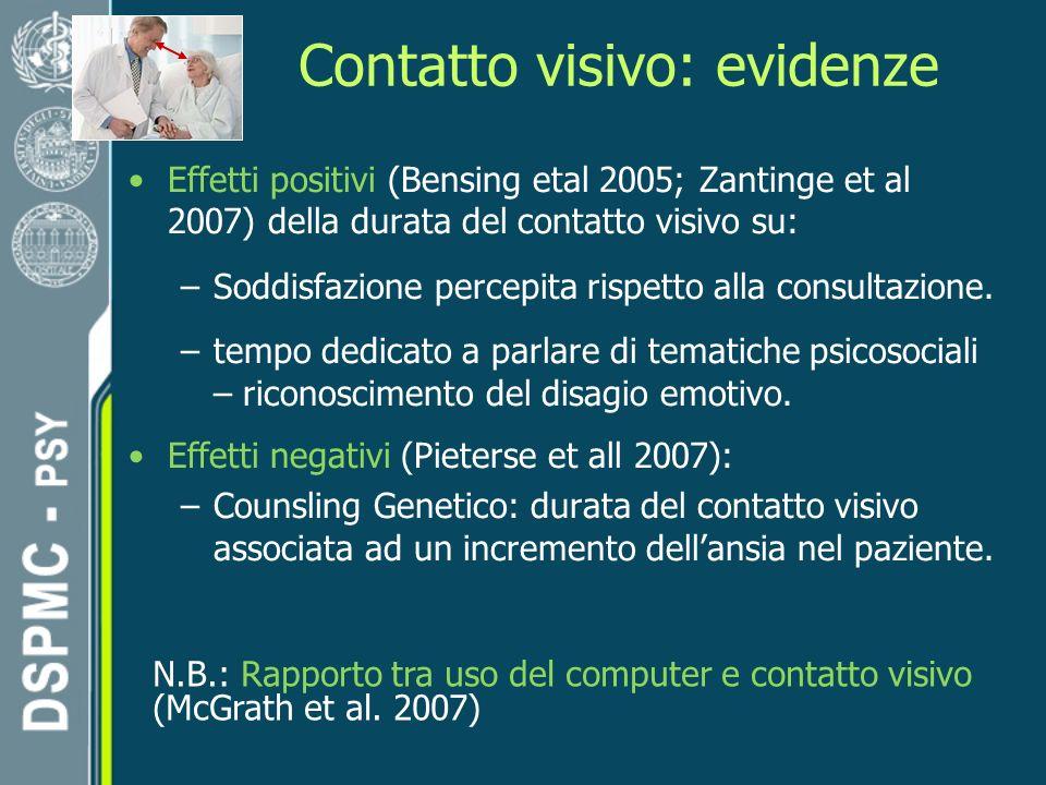 Effetti positivi (Bensing etal 2005; Zantinge et al 2007) della durata del contatto visivo su: –Soddisfazione percepita rispetto alla consultazione.