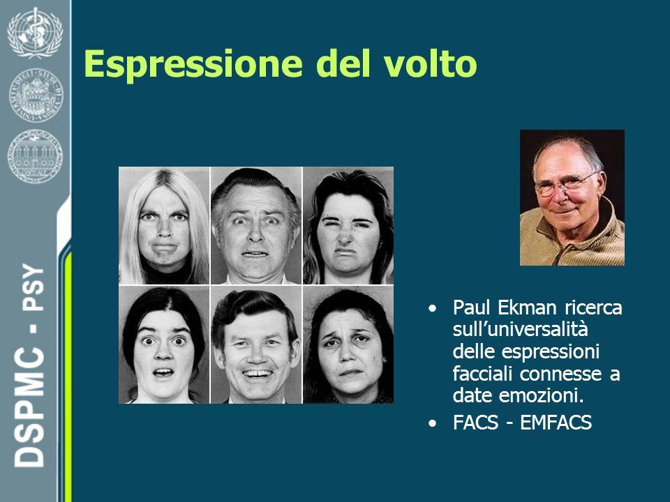 Espressione del volto Paul Ekman ricerca sulluniversalità delle espressioni facciali connesse a date emozioni.