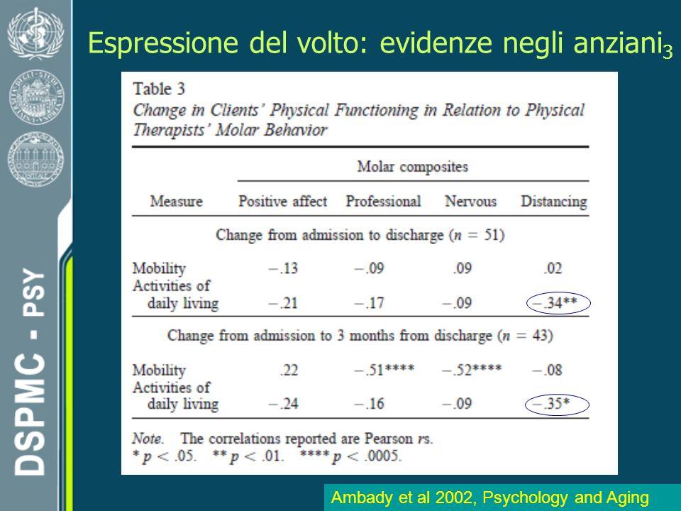 Espressione del volto: evidenze negli anziani 3 Ambady et al 2002, Psychology and Aging