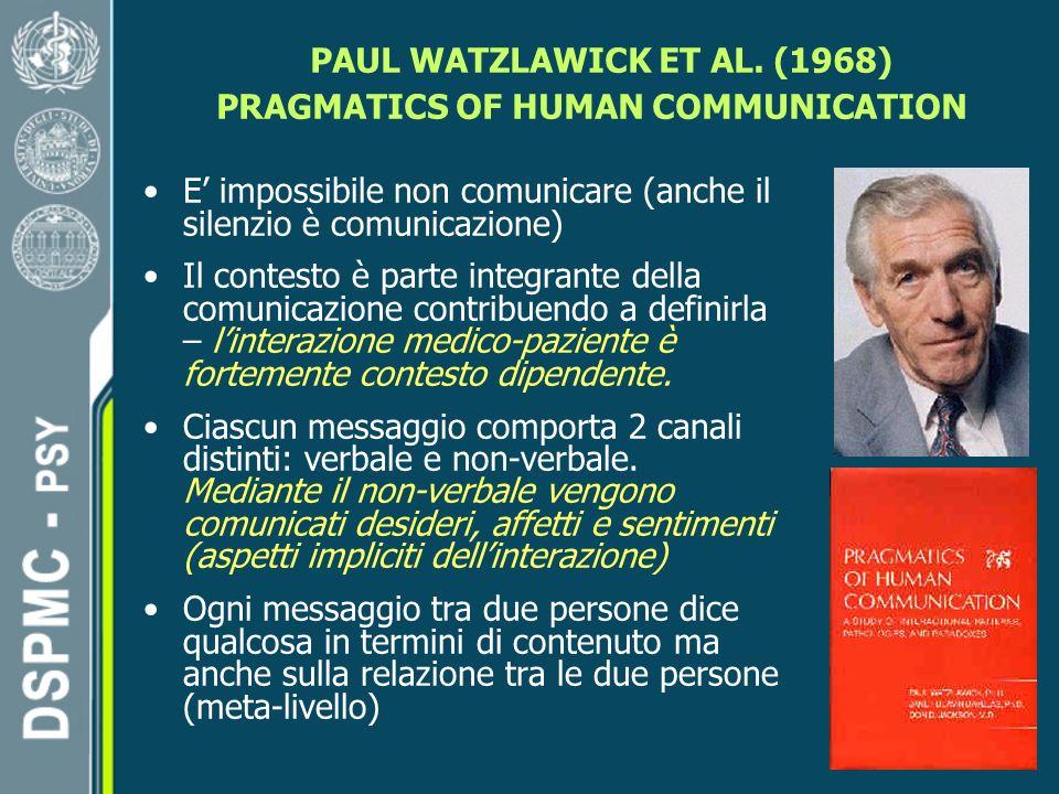 PAUL WATZLAWICK ET AL.