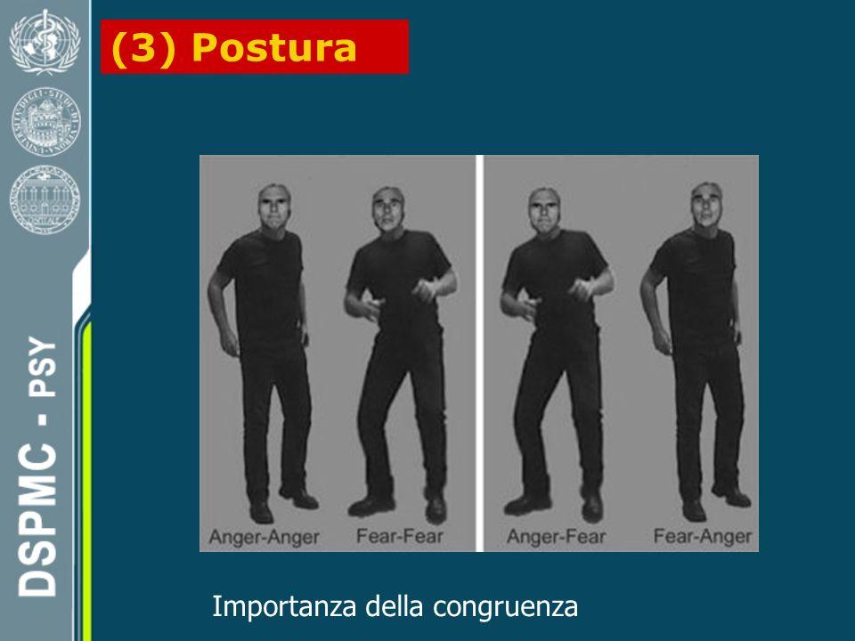 (3) Postura Importanza della congruenza