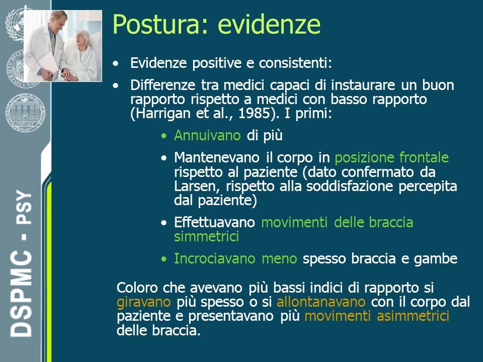 Evidenze positive e consistenti: Differenze tra medici capaci di instaurare un buon rapporto rispetto a medici con basso rapporto (Harrigan et al., 1985).
