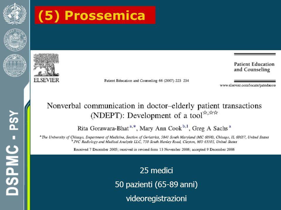 25 medici 50 pazienti (65-89 anni) videoregistrazioni (5) Prossemica
