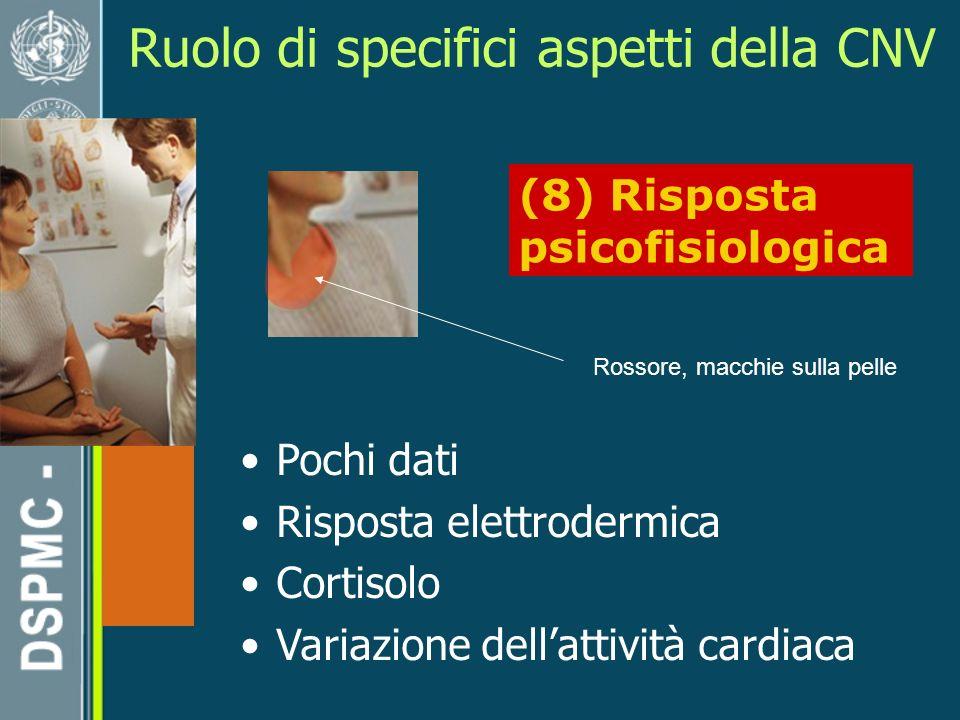 (8) Risposta psicofisiologica Rossore, macchie sulla pelle Pochi dati Risposta elettrodermica Cortisolo Variazione dellattività cardiaca Ruolo di specifici aspetti della CNV