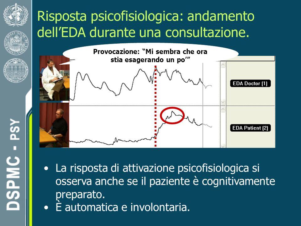 Risposta psicofisiologica: andamento dellEDA durante una consultazione.