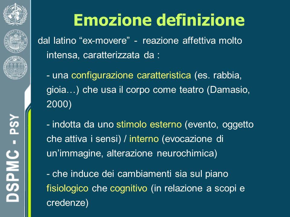 Emozione definizione dal latino ex-movere - reazione affettiva molto intensa, caratterizzata da : - una configurazione caratteristica (es.