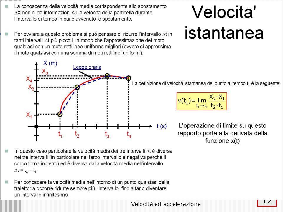 Velocità ed accelerazione 12