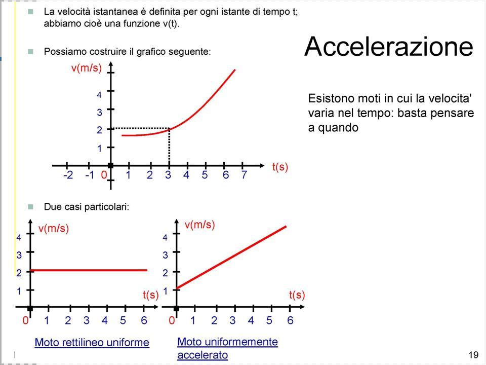 Velocità ed accelerazione 13
