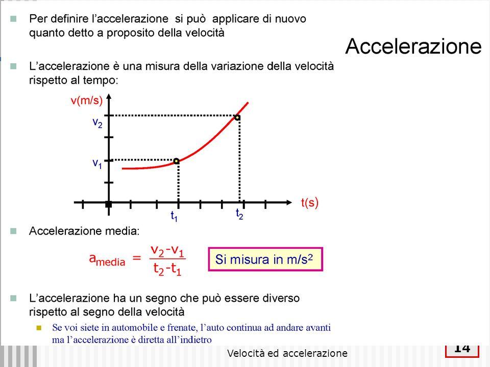 Velocità ed accelerazione 14