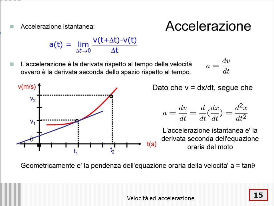 Velocità ed accelerazione 15