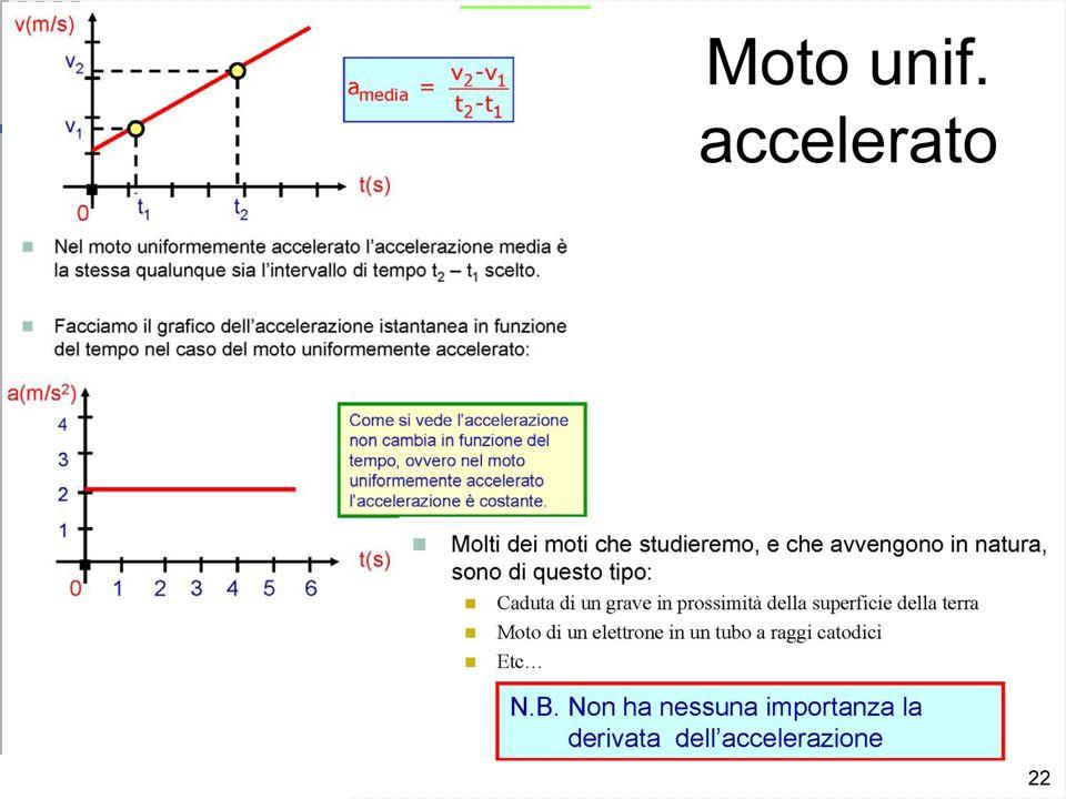 Velocità ed accelerazione 16