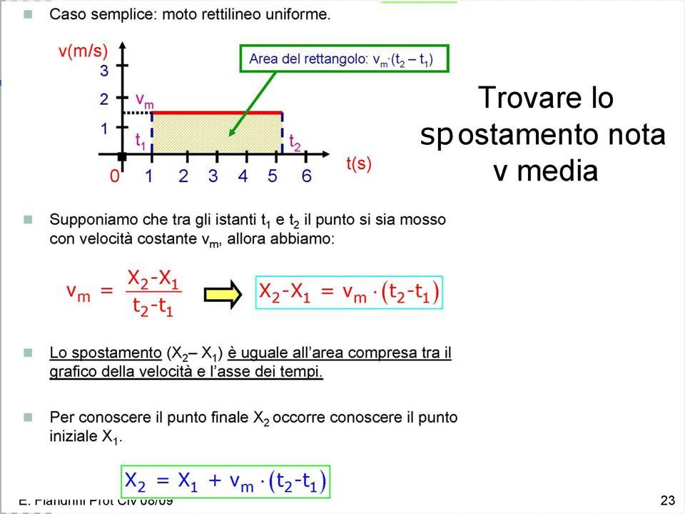 Velocità ed accelerazione 17 sp