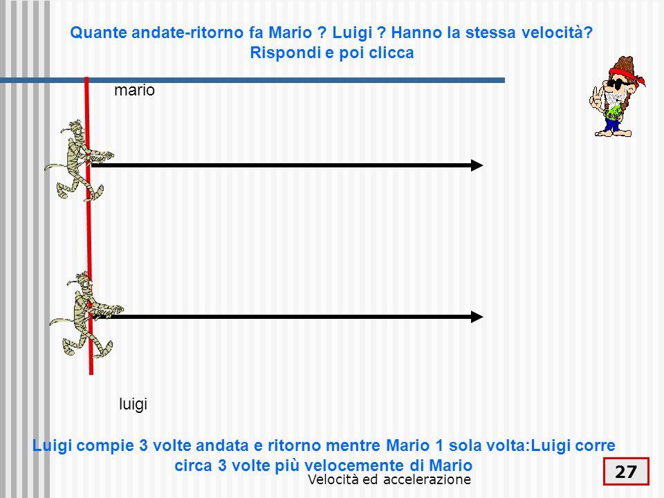 Velocità ed accelerazione 27 mario luigi Quante andate-ritorno fa Mario ? Luigi ? Hanno la stessa velocità? Rispondi e poi clicca Luigi compie 3 volte