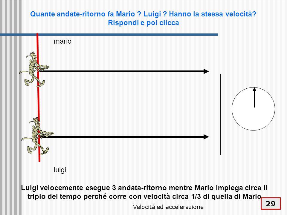 Velocità ed accelerazione 29 mario luigi Quante andate-ritorno fa Mario ? Luigi ? Hanno la stessa velocità? Rispondi e poi clicca Luigi velocemente es
