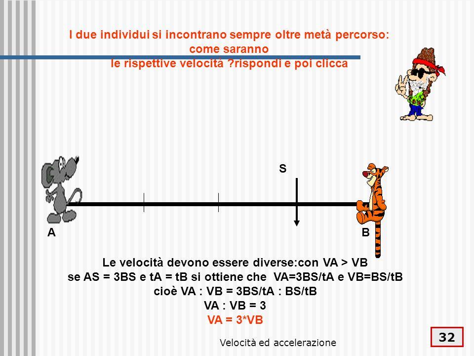Velocità ed accelerazione 32 AB I due individui si incontrano sempre oltre metà percorso: come saranno le rispettive velocità ?rispondi e poi clicca L